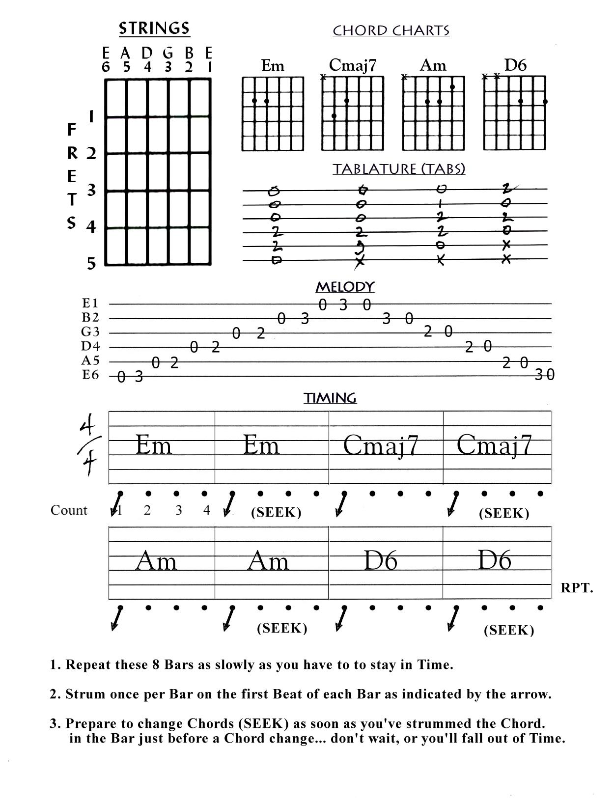 Guitar Chord Charts Explained - First Chord, E Minor - YouTube